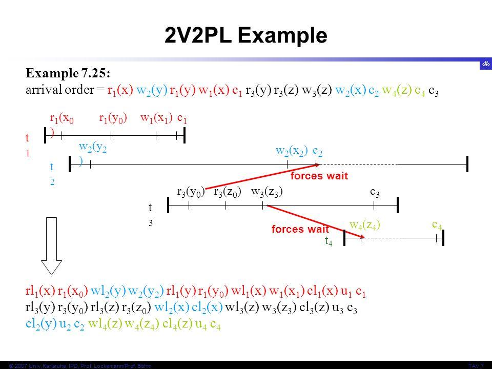 39 © 2007 Univ,Karlsruhe, IPD, Prof. Lockemann/Prof. BöhmTAV 7 2V2PL Example Example 7.25: arrival order = r 1 (x) w 2 (y) r 1 (y) w 1 (x) c 1 r 3 (y)