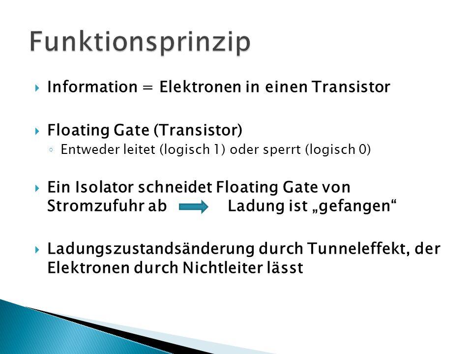 """ Information = Elektronen in einen Transistor  Floating Gate (Transistor) ◦ Entweder leitet (logisch 1) oder sperrt (logisch 0)  Ein Isolator schneidet Floating Gate von Stromzufuhr ab Ladung ist """"gefangen  Ladungszustandsänderung durch Tunneleffekt, der Elektronen durch Nichtleiter lässt"""
