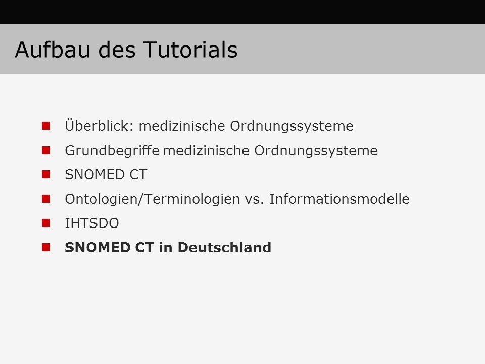 Aufbau des Tutorials Überblick: medizinische Ordnungssysteme Grundbegriffe medizinische Ordnungssysteme SNOMED CT Ontologien/Terminologien vs. Informa