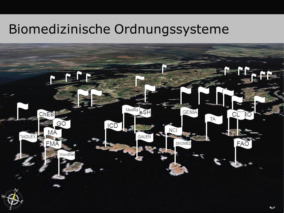 Sinn und Zweck biomedizinischer Ordnungssysteme Verschlagwortung von Dokumenten Semantische Annotation von Forschungsdaten