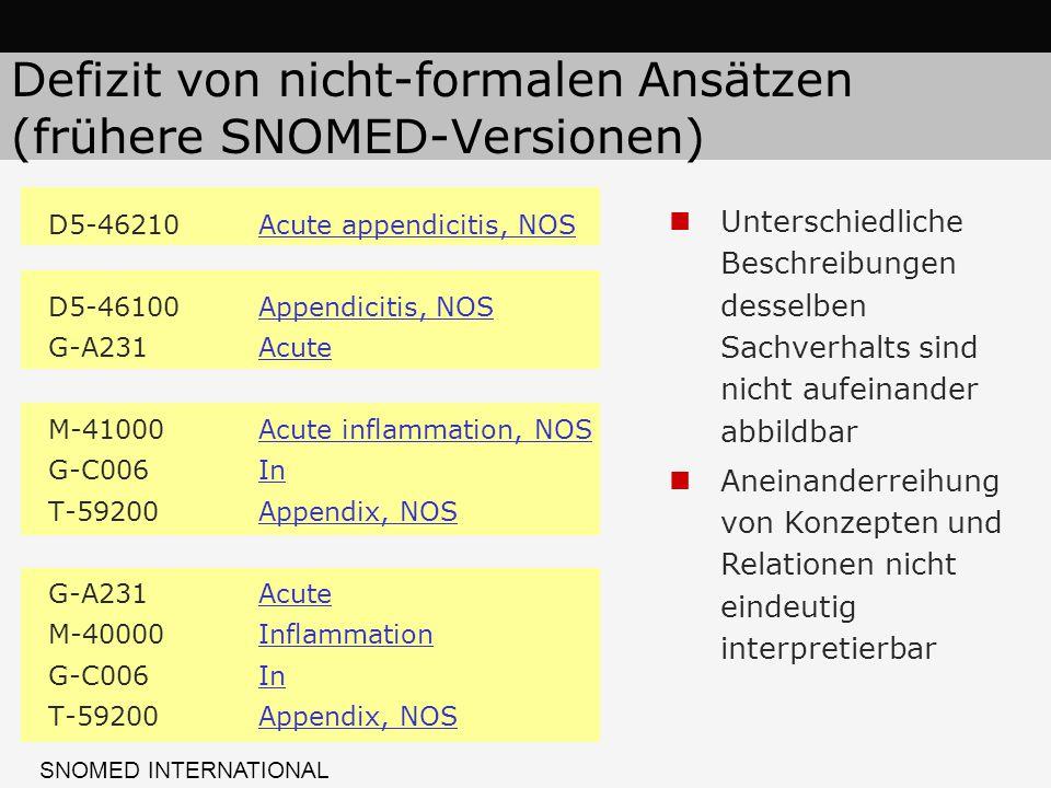 Defizit von nicht-formalen Ansätzen (frühere SNOMED-Versionen) D5-46210Acute appendicitis, NOS D5-46100Appendicitis, NOS G-A231Acute M-41000Acute infl