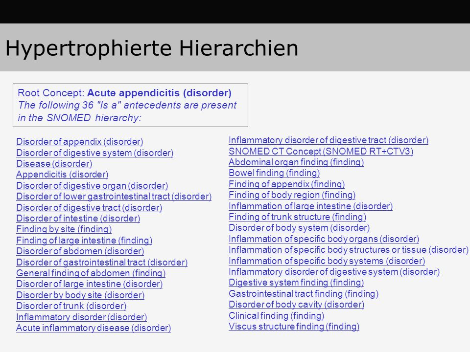 Hypertrophierte Hierarchien Disorder of appendix (disorder) Disorder of digestive system (disorder) Disease (disorder) Appendicitis (disorder) Disorde