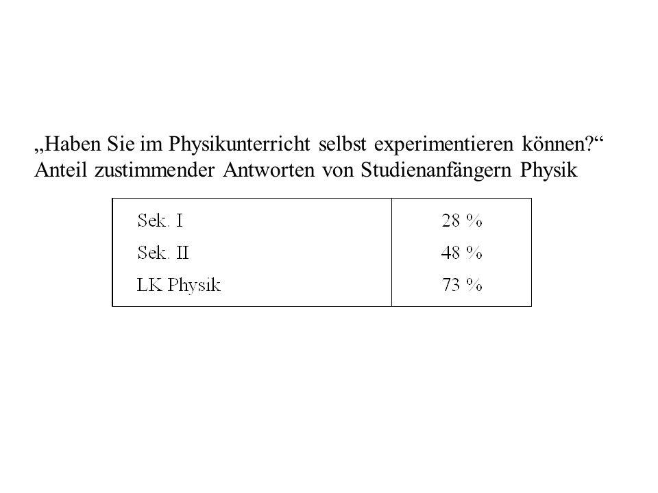 """Schülervers. Krause """"Haben Sie im Physikunterricht selbst experimentieren können?"""" Anteil zustimmender Antworten von Studienanfängern Physik"""