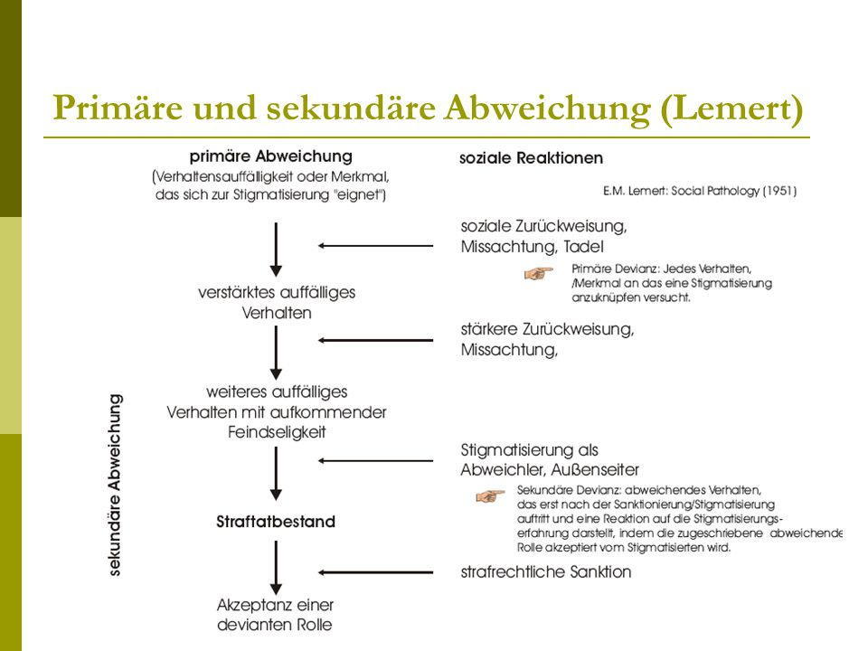 Primäre und sekundäre Abweichung (Lemert)