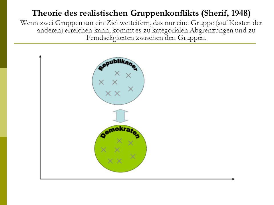 Theorie des realistischen Gruppenkonflikts (Sherif, 1948) Wenn zwei Gruppen um ein Ziel wetteifern, das nur eine Gruppe (auf Kosten der anderen) erreichen kann, kommt es zu kategorialen Abgrenzungen und zu Feindseligkeiten zwischen den Gruppen.