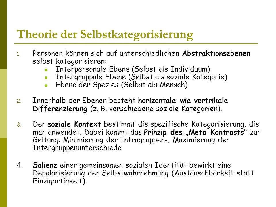 Theorie der Selbstkategorisierung  Personen können sich auf unterschiedlichen Abstraktionsebenen selbst kategorisieren: Interpersonale Ebene (Selbst als Individuum) Intergruppale Ebene (Selbst als soziale Kategorie) Ebene der Spezies (Selbst als Mensch)  Innerhalb der Ebenen besteht horizontale wie vertrikale Differenzierung (z.