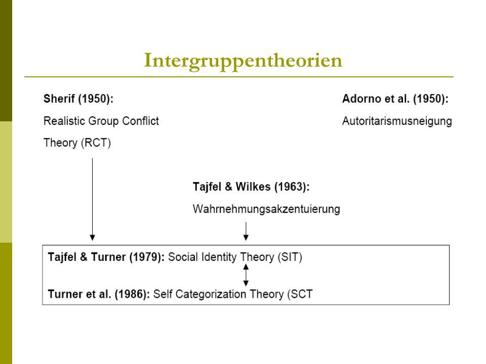Intergruppentheorien