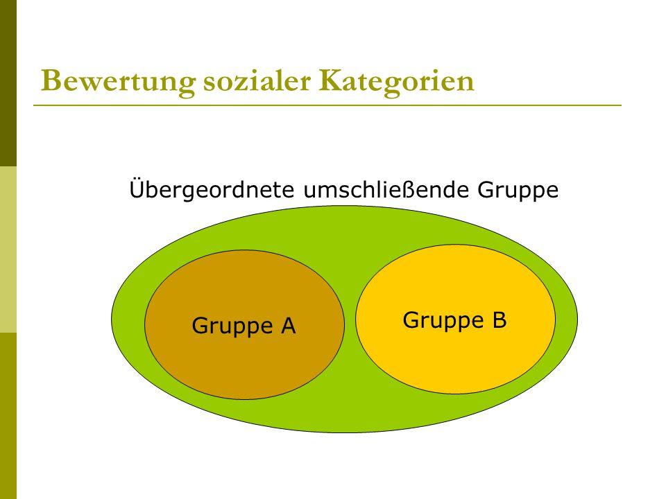 Bewertung sozialer Kategorien Gruppe A Gruppe B Übergeordnete umschließende Gruppe