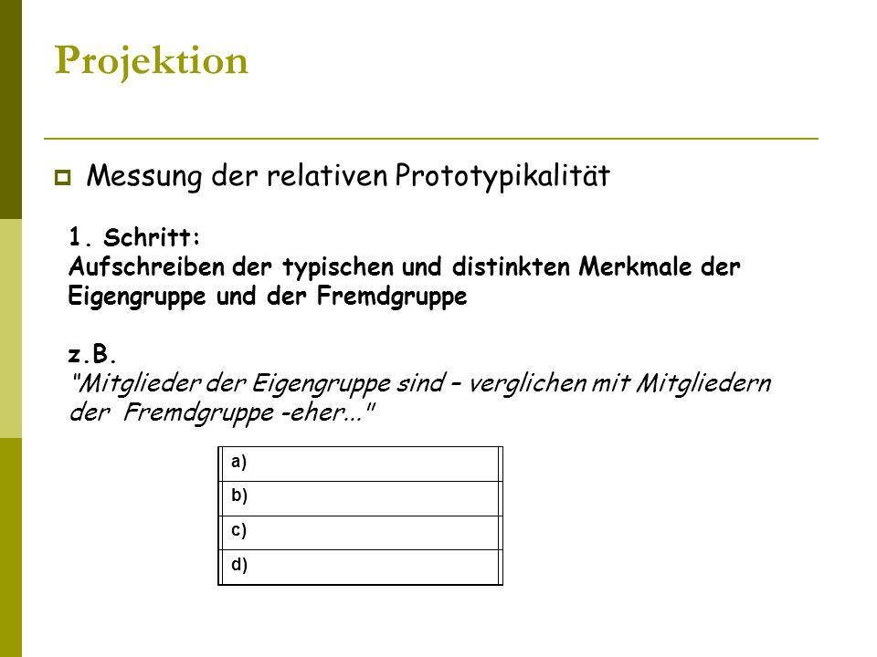 Messung der relativen Prototypikalität Projektion 1.