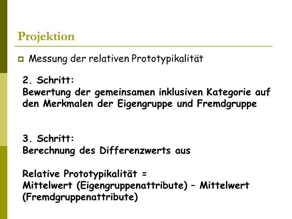  Messung der relativen Prototypikalität Projektion 2.