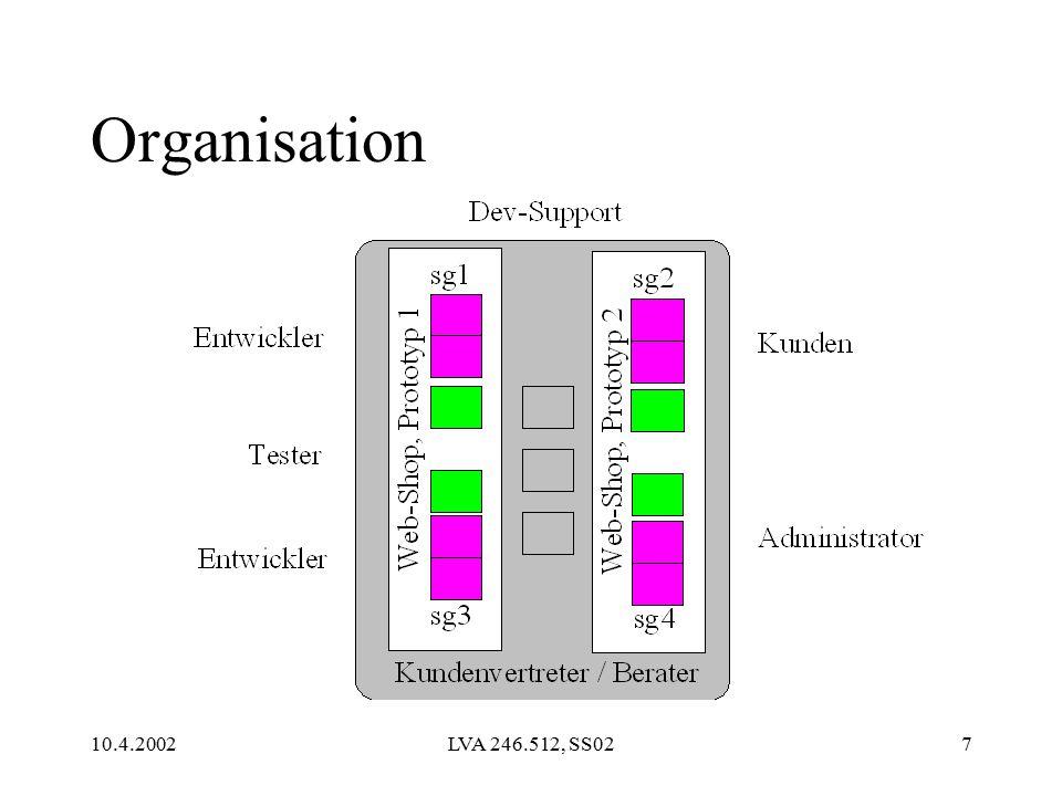 10.4.2002LVA 246.512, SS027 Organisation