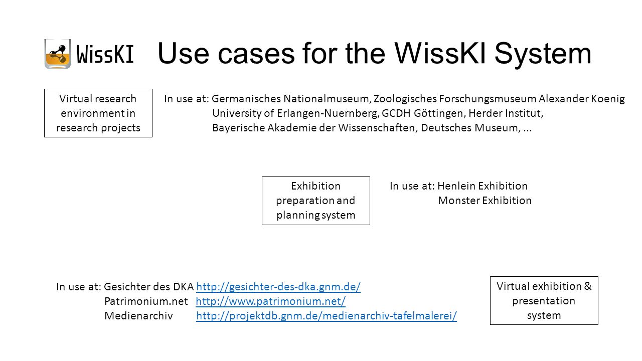 Use cases for the WissKI System Virtual research environment in research projects Exhibition preparation and planning system Virtual exhibition & pres