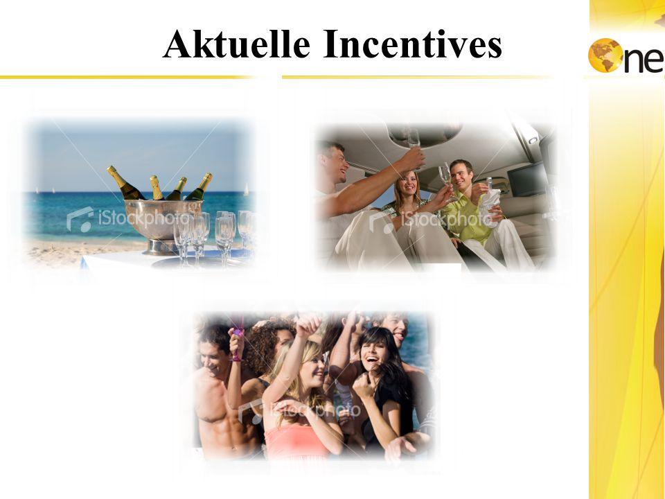 Die Bezahlung Aktuelle Incentives