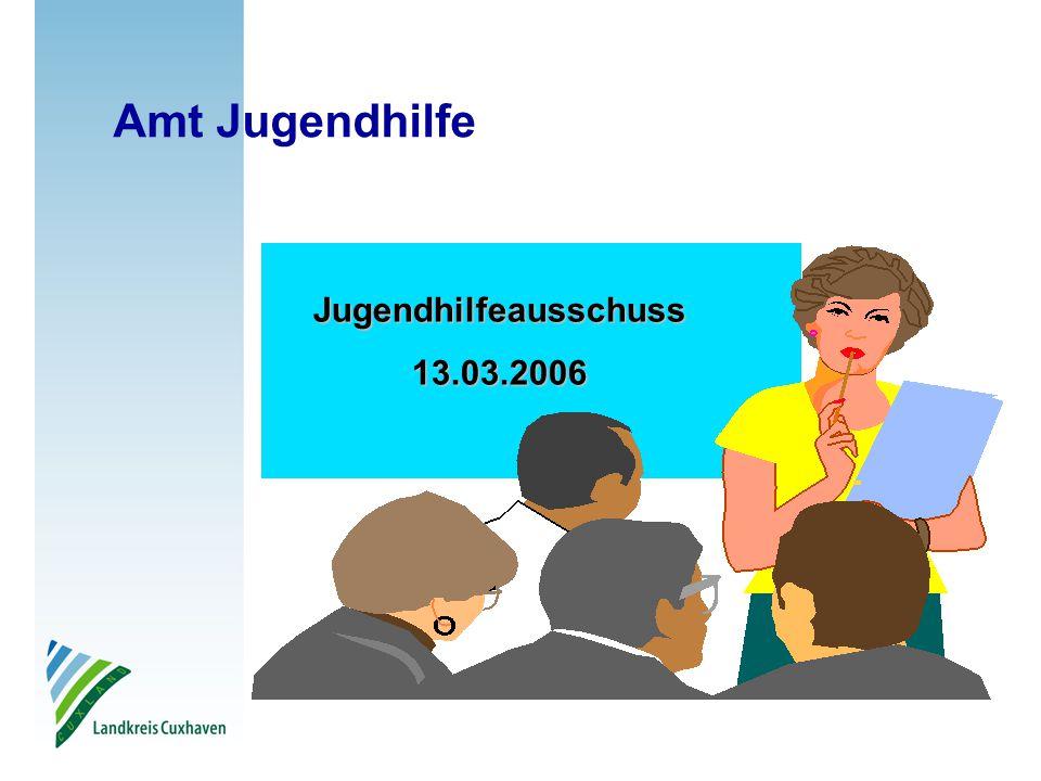 Amt Jugendhilfe Jugendhilfeausschuss13.03.2006