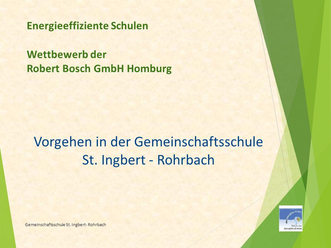 Energieeffiziente Schulen Wettbewerb der Robert Bosch GmbH Homburg Gemeinschaftsschule St. Ingbert- Rohrbach Vorgehen in der Gemeinschaftsschule St. I