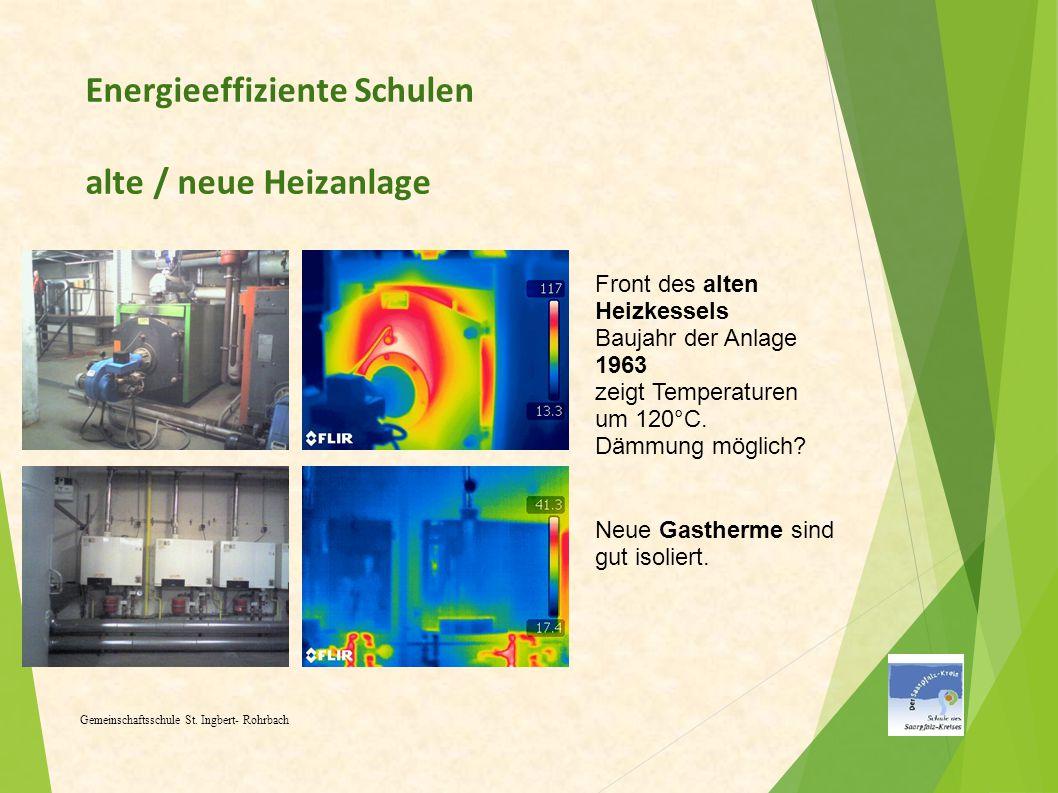 Energieeffiziente Schulen alte / neue Heizanlage Gemeinschaftsschule St. Ingbert- Rohrbach Front des alten Heizkessels Baujahr der Anlage 1963 zeigt T