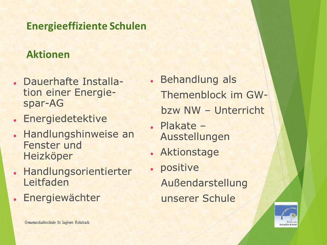 Energieeffiziente Schulen Aktionen Dauerhafte Installa- tion einer Energie- spar-AG Energiedetektive Handlungshinweise an Fenster und Heizköper Handlu