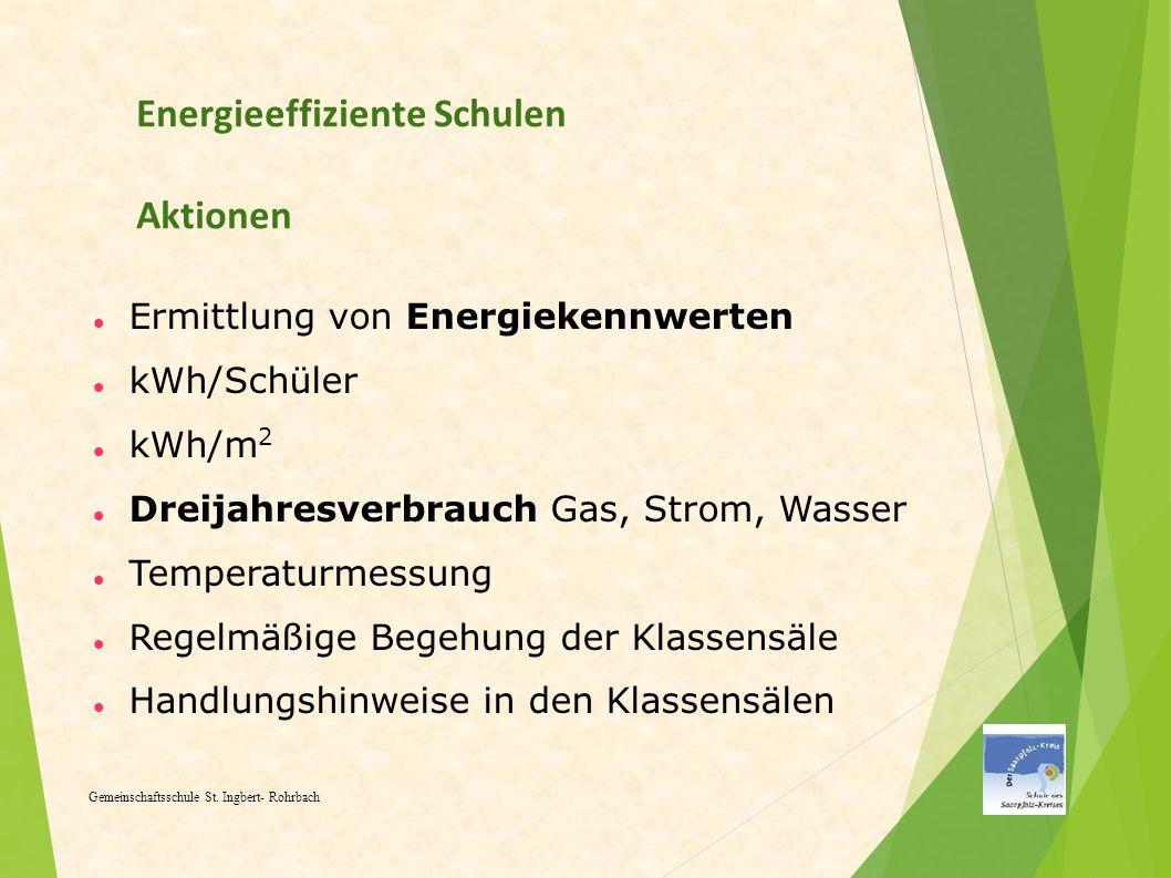 Energieeffiziente Schulen Aktionen Gemeinschaftsschule St. Ingbert- Rohrbach Ermittlung von Energiekennwerten kWh/Schüler kWh/m 2 Dreijahresverbrauch