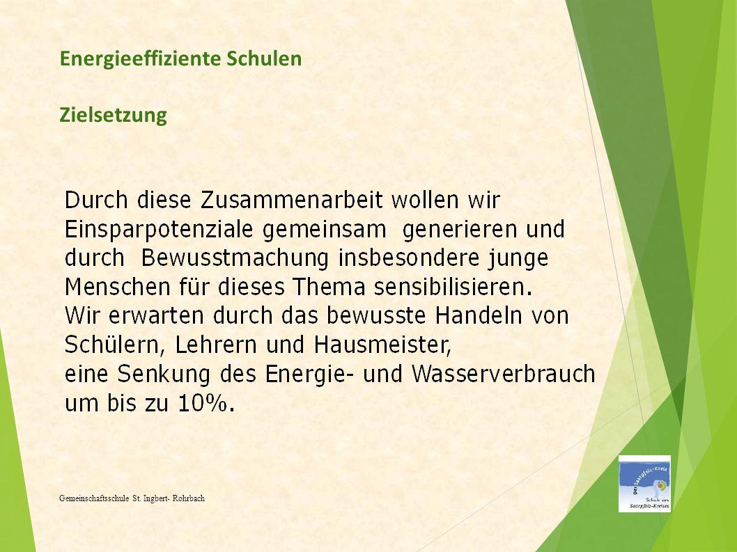 Energieeffiziente Schulen Zielsetzung Gemeinschaftsschule St. Ingbert- Rohrbach