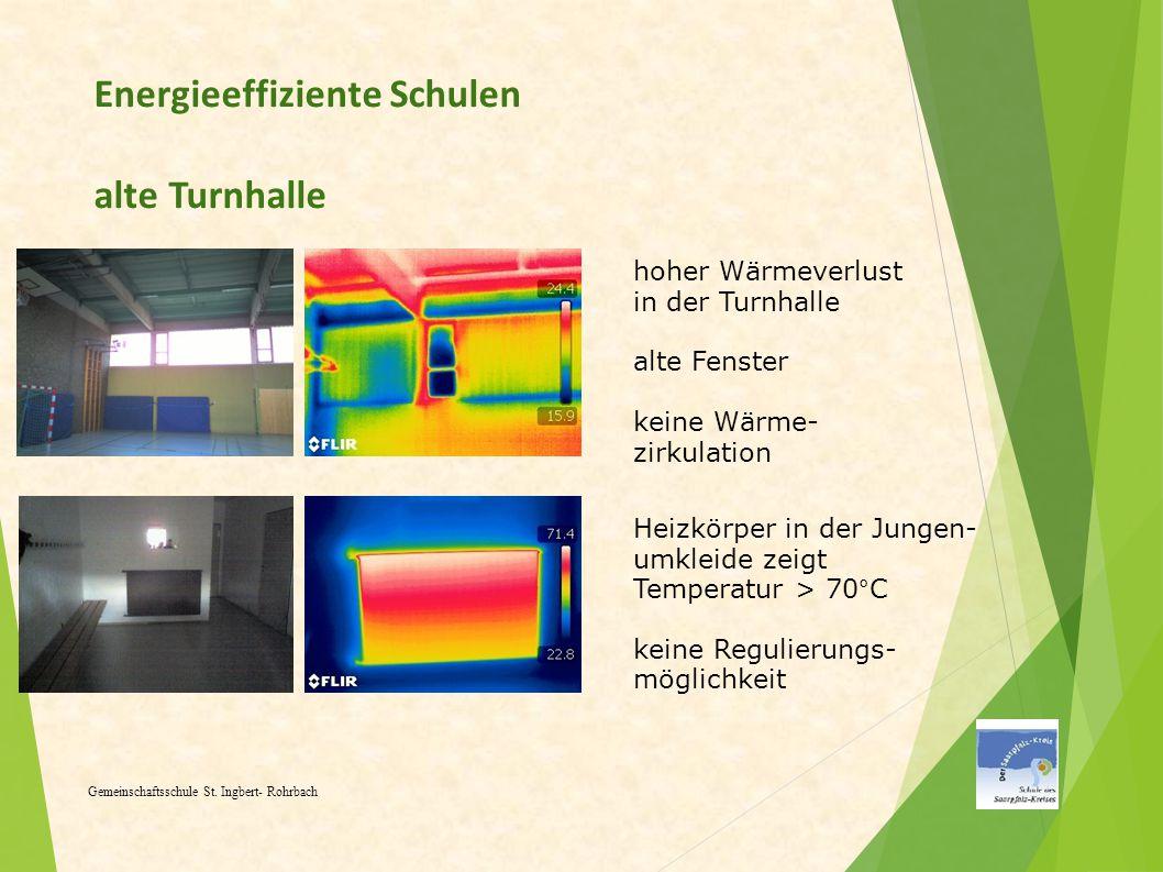 Energieeffiziente Schulen alte Turnhalle Gemeinschaftsschule St. Ingbert- Rohrbach hoher Wärmeverlust in der Turnhalle alte Fenster keine Wärme- zirku