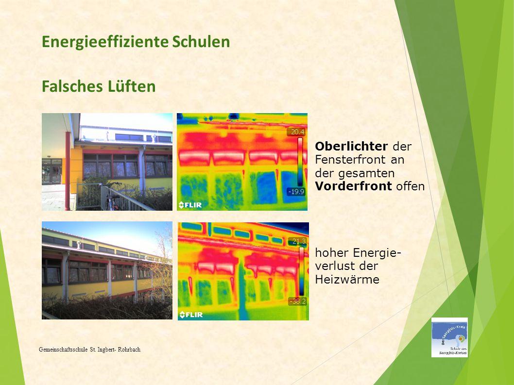 Energieeffiziente Schulen Falsches Lüften Gemeinschaftsschule St. Ingbert- Rohrbach Oberlichter der Fensterfront an der gesamten Vorderfront offen hoh