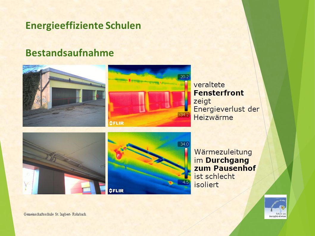 Energieeffiziente Schulen Bestandsaufnahme Gemeinschaftsschule St. Ingbert- Rohrbach veraltete Fensterfront zeigt Energieverlust der Heizwärme Wärmezu