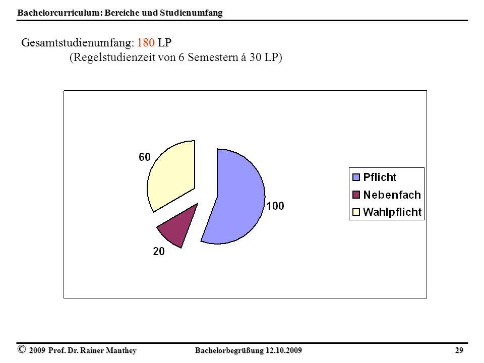 © 2009 Prof. Dr. Rainer Manthey Bachelorbegrüßung 12.10.2009 29 Bachelorcurriculum: Bereiche und Studienumfang Gesamtstudienumfang: 180 LP Gesamtstudi