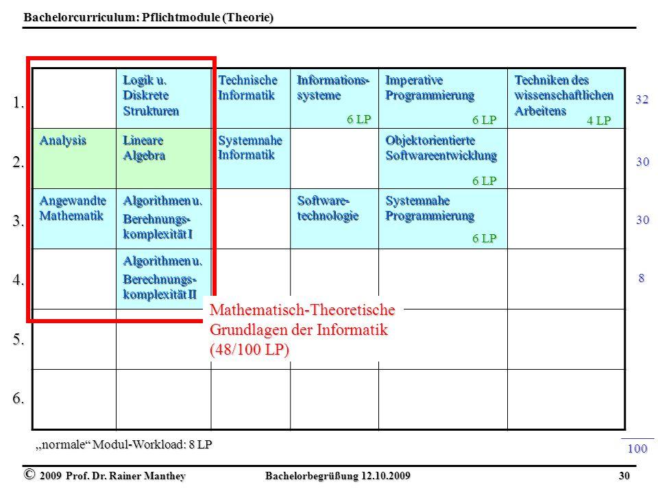 © 2009 Prof. Dr. Rainer Manthey Bachelorbegrüßung 12.10.2009 30 Bachelorcurriculum: Pflichtmodule (Theorie) Logik u. Diskrete Strukturen Technische In