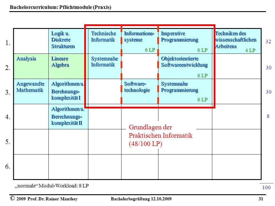 © 2009 Prof. Dr. Rainer Manthey Bachelorbegrüßung 12.10.2009 31 Bachelorcurriculum: Pflichtmodule (Praxis) Logik u. Diskrete Strukturen Technische Inf