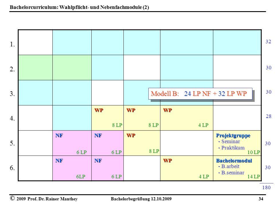 © 2009 Prof. Dr. Rainer Manthey Bachelorbegrüßung 12.10.2009 34 Bachelorcurriculum: Wahlpflicht- und Nebenfachmodule (2) WPWPWP NFNFWPProjektgruppe NF