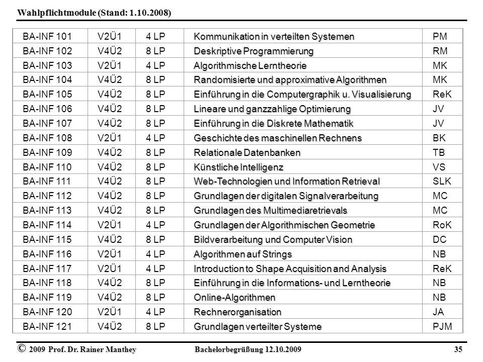 © 2009 Prof. Dr. Rainer Manthey Bachelorbegrüßung 12.10.2009 35 Wahlpflichtmodule (Stand: 1.10.2008) BA-INF 101V2Ü14 LP Kommunikation in verteilten Sy