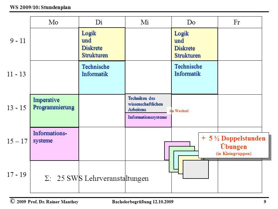 © 2009 Prof. Dr. Rainer Manthey Bachelorbegrüßung 12.10.2009 9 WS 2009/10: Stundenplan Mo Di Mi Do Fr Mo Di Mi Do Fr 9 - 11 9 - 11 11 - 13 13 - 15 15