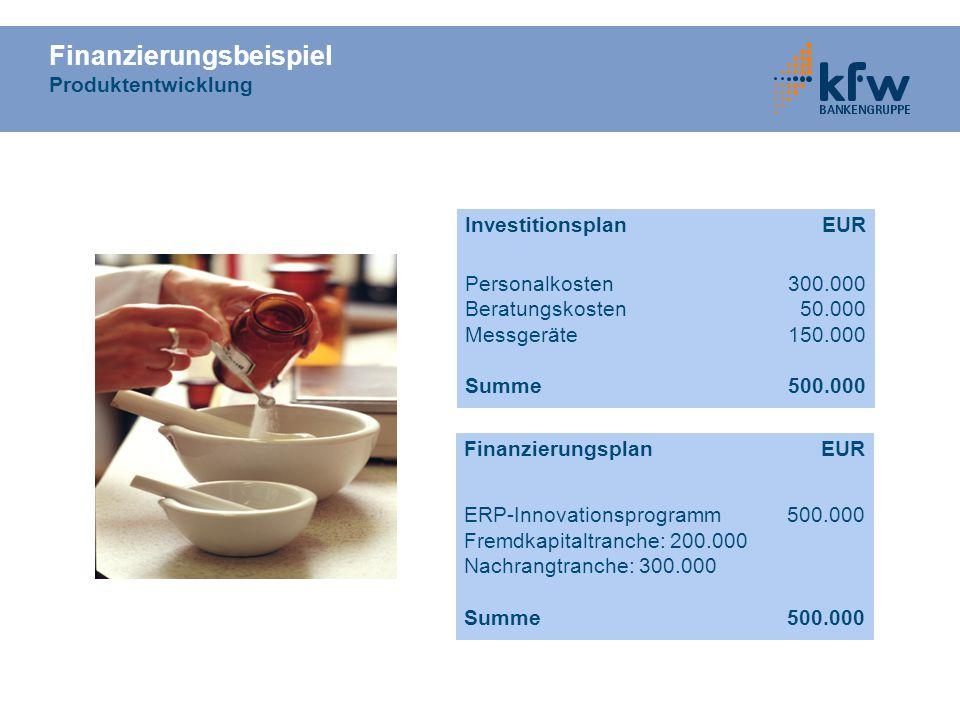 Finanzierungsbeispiel Produktentwicklung Investitionsplan Personalkosten Beratungskosten Messgeräte Summe EUR 300.000 50.000 150.000 500.000 Finanzierungsplan ERP-Innovationsprogramm Fremdkapitaltranche: 200.000 Nachrangtranche: 300.000 Summe EUR 500.000