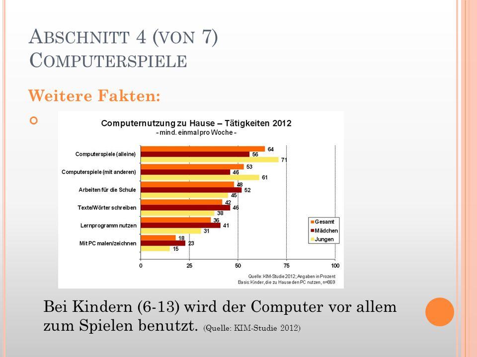 A BSCHNITT 4 ( VON 7) C OMPUTERSPIELE Weitere Fakten: Bei Kindern (6-13) wird der Computer vor allem zum Spielen benutzt. (Quelle: KIM-Studie 2012)
