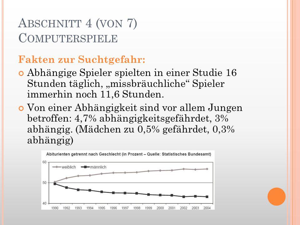 """A BSCHNITT 4 ( VON 7) C OMPUTERSPIELE Fakten zur Suchtgefahr: Abhängige Spieler spielten in einer Studie 16 Stunden täglich, """"missbräuchliche"""" Spieler"""