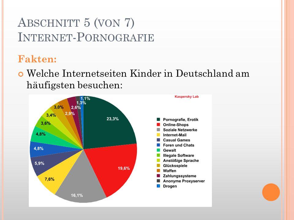 A BSCHNITT 5 ( VON 7) I NTERNET -P ORNOGRAFIE Fakten: Welche Internetseiten Kinder in Deutschland am häufigsten besuchen: