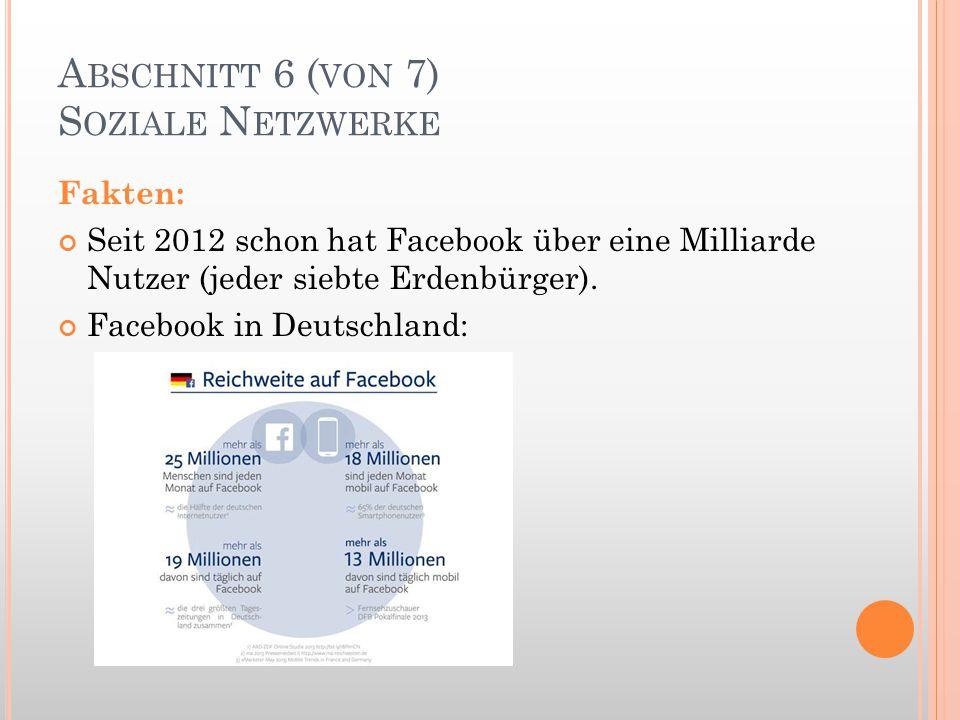 A BSCHNITT 6 ( VON 7) S OZIALE N ETZWERKE Fakten: Seit 2012 schon hat Facebook über eine Milliarde Nutzer (jeder siebte Erdenbürger). Facebook in Deut