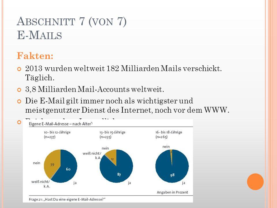 A BSCHNITT 7 ( VON 7) E-M AILS Fakten: 2013 wurden weltweit 182 Milliarden Mails verschickt. Täglich. 3,8 Milliarden Mail-Accounts weltweit. Die E-Mai