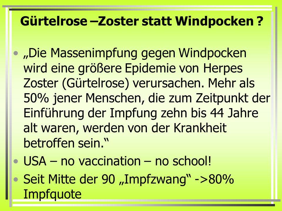 Gürtelrose –Zoster statt Windpocken .