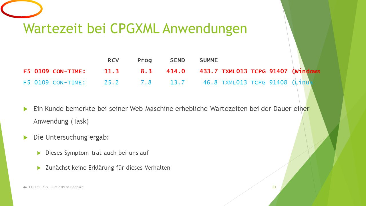 Wartezeit bei CPGXML Anwendungen RCV Prog SEND SUMME F5 0109 CON-TIME: 11.3 8.3 414.0 433.7 TXML013 TCPG 91407 (Windows F5 0109 CON-TIME: 25.2 7.8 13.