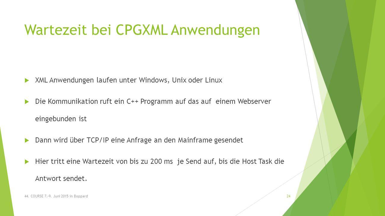 Wartezeit bei CPGXML Anwendungen  XML Anwendungen laufen unter Windows, Unix oder Linux  Die Kommunikation ruft ein C++ Programm auf das auf einem Webserver eingebunden ist  Dann wird über TCP/IP eine Anfrage an den Mainframe gesendet  Hier tritt eine Wartezeit von bis zu 200 ms je Send auf, bis die Host Task die Antwort sendet.