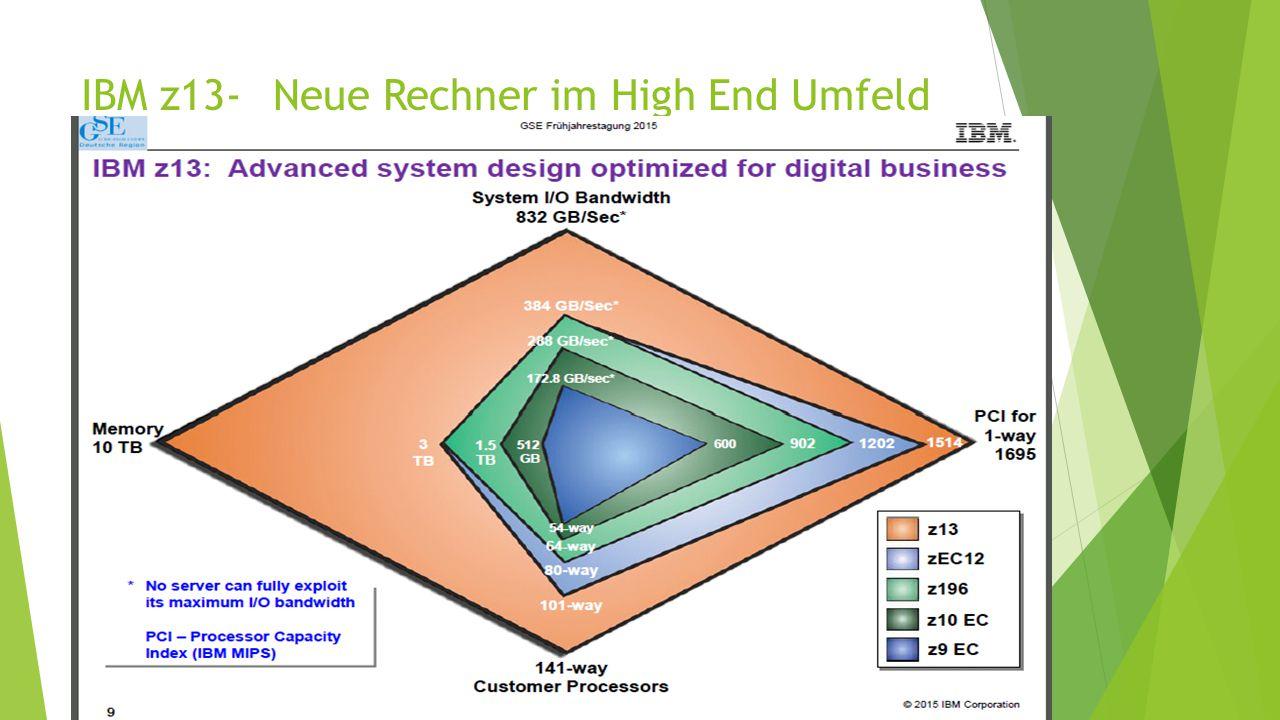 IBM z13-Neue Rechner im High End Umfeld