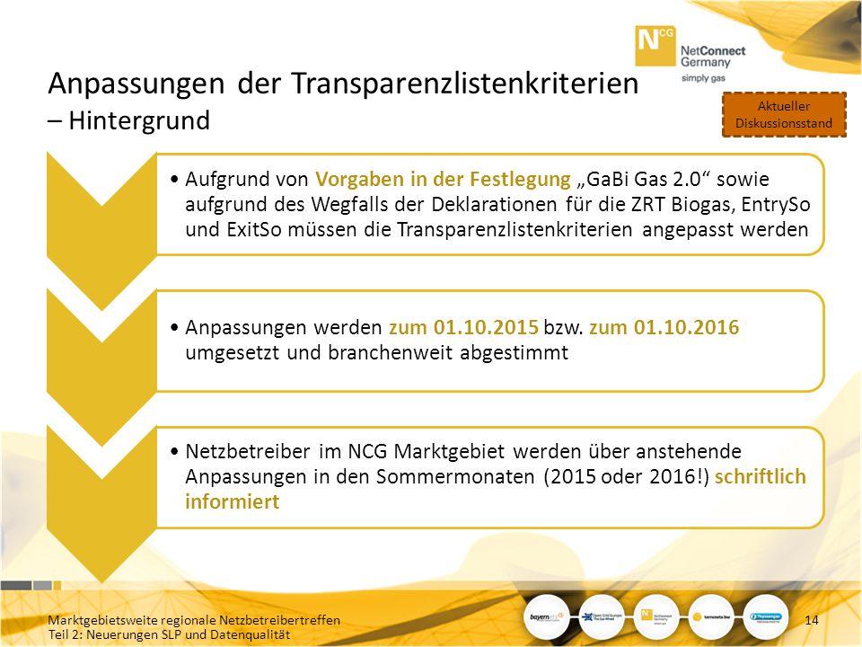 Teil 2: Neuerungen SLP und Datenqualität Anpassungen der Transparenzlistenkriterien – Hintergrund Marktgebietsweite regionale Netzbetreibertreffen14 A