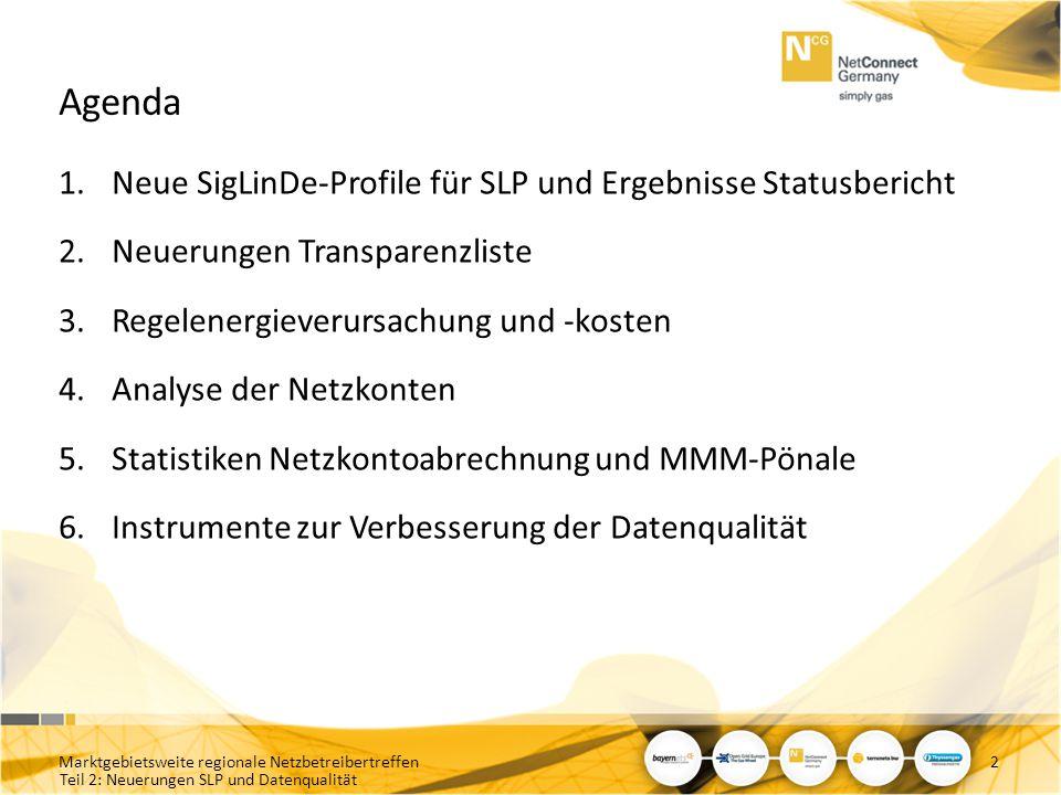 Teil 2: Neuerungen SLP und Datenqualität Agenda 1.Neue SigLinDe-Profile für SLP und Ergebnisse Statusbericht 2.Neuerungen Transparenzliste 3.Regelenergieverursachung und -kosten 4.Analyse der Netzkonten 5.Statistiken Netzkontoabrechnung und MMM-Pönale 6.Instrumente zur Verbesserung der Datenqualität Marktgebietsweite regionale Netzbetreibertreffen23