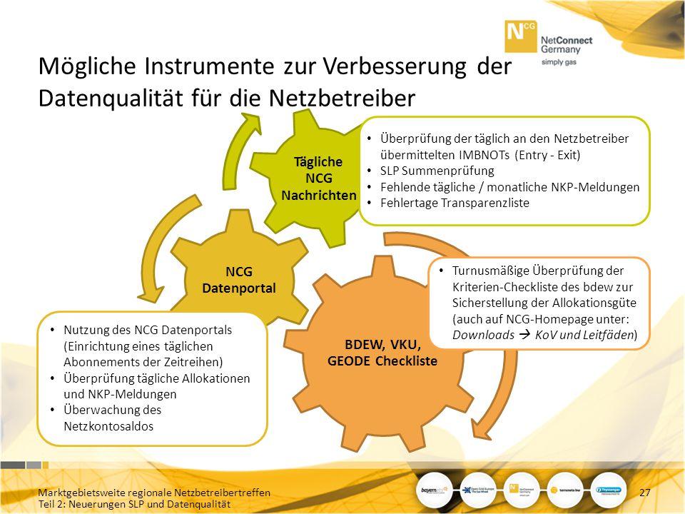 Teil 2: Neuerungen SLP und Datenqualität Mögliche Instrumente zur Verbesserung der Datenqualität für die Netzbetreiber BDEW, VKU, GEODE Checkliste NCG
