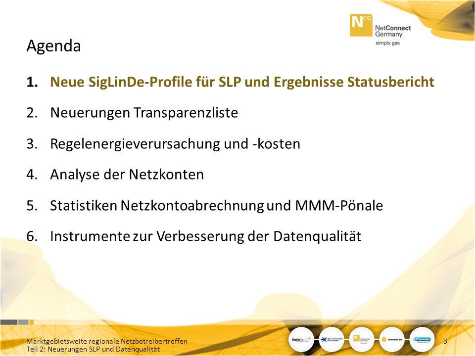 Teil 2: Neuerungen SLP und Datenqualität Agenda 1.Neue SigLinDe-Profile für SLP und Ergebnisse Statusbericht 2.Neuerungen Transparenzliste 3.Regelener