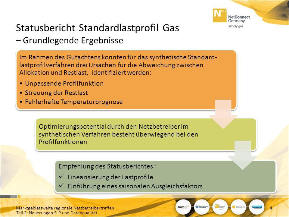 Teil 2: Neuerungen SLP und Datenqualität Statusbericht Standardlastprofil Gas – Grundlegende Ergebnisse 4 Im Rahmen des Gutachtens konnten für das syn