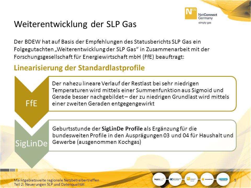 Teil 2: Neuerungen SLP und Datenqualität FfE Weiterentwicklung der SLP Gas Der BDEW hat auf Basis der Empfehlungen des Statusberichts SLP Gas ein Folg