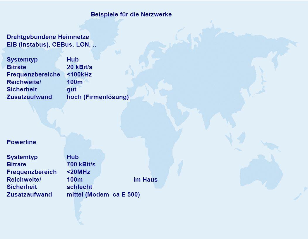 Beispiele für die Netzwerke Drahtgebundene Heimnetze EIB (Instabus), CEBus, LON,..