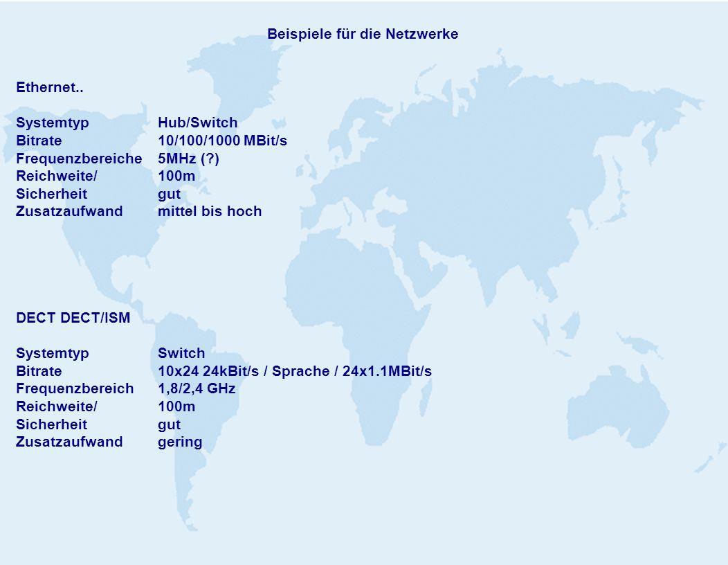 Beispiele für die Netzwerke Ethernet..